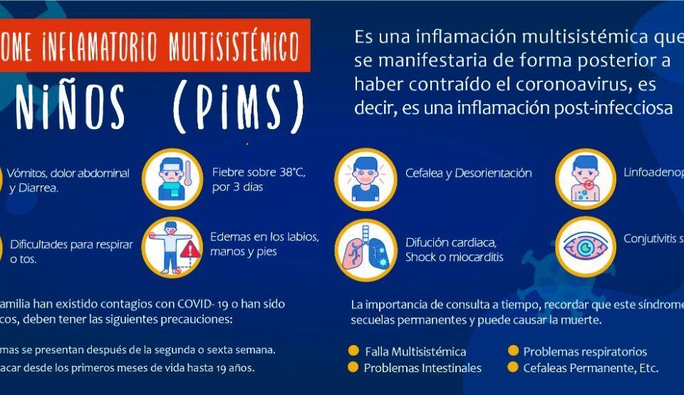 SINTOMAS DEL PIMS
